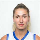 Profile of Ema Mihaljevičová