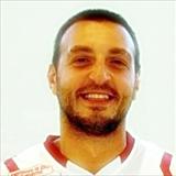 Profile of Ivan Tilev