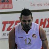 Profile of Stefanos Solomos