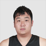 Profile of Shi Zhaoxu