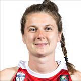 Profile of Camilla Neumann