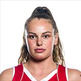 Profile of Alžběta Levínská