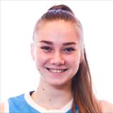 Profile of Olena Boiko