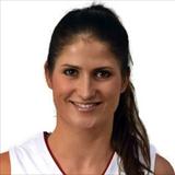 Profile of Katarzyna Trzeciak