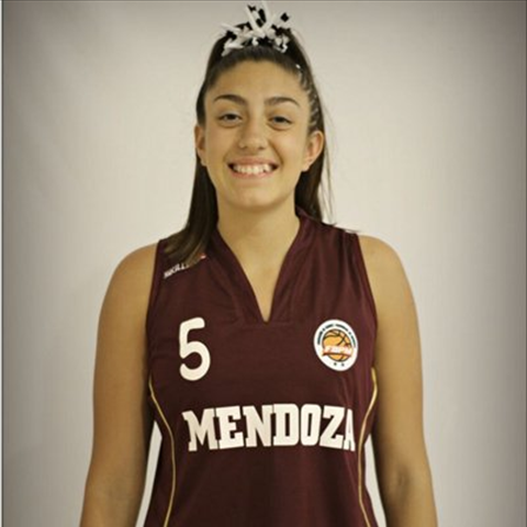 Victoria Abril Gauna