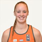 Profile of Esther Fokke