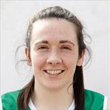 Profile of Aine O'Connor