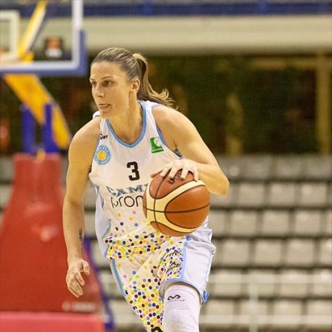Milica Ivanovic