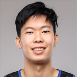 Profile of Zachary Huang