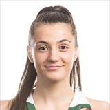 Profile of Martyna Petrenaite