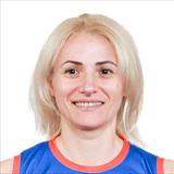 Profile of Ancuţa Stoenescu