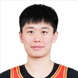 Profile of ZhiTing Zhang