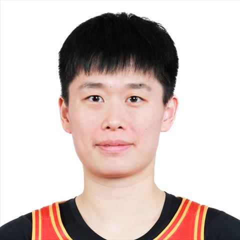 ZhiTing Zhang