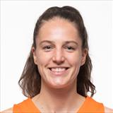 Profile of Rowena Gerardina Johanna Jongeling