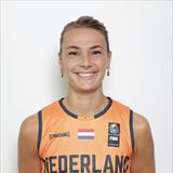 Profile of Lisanne De Jonge