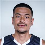 Profile of Sandy Ibrahim